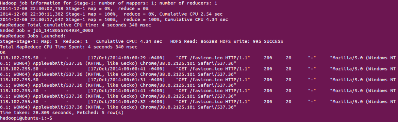 Processing Logs in Hive - Hadoop Online Tutorials