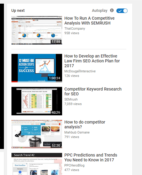 Hafiz Muhammad Ali-SEO Search Verticals YouTube Keyword Tags