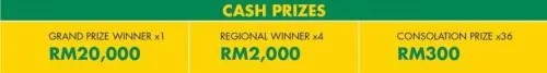 Shell FuelSave Challenge 2014-prize