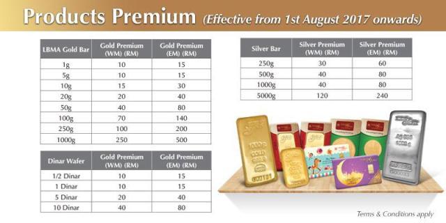 Premium Caj Public Gold