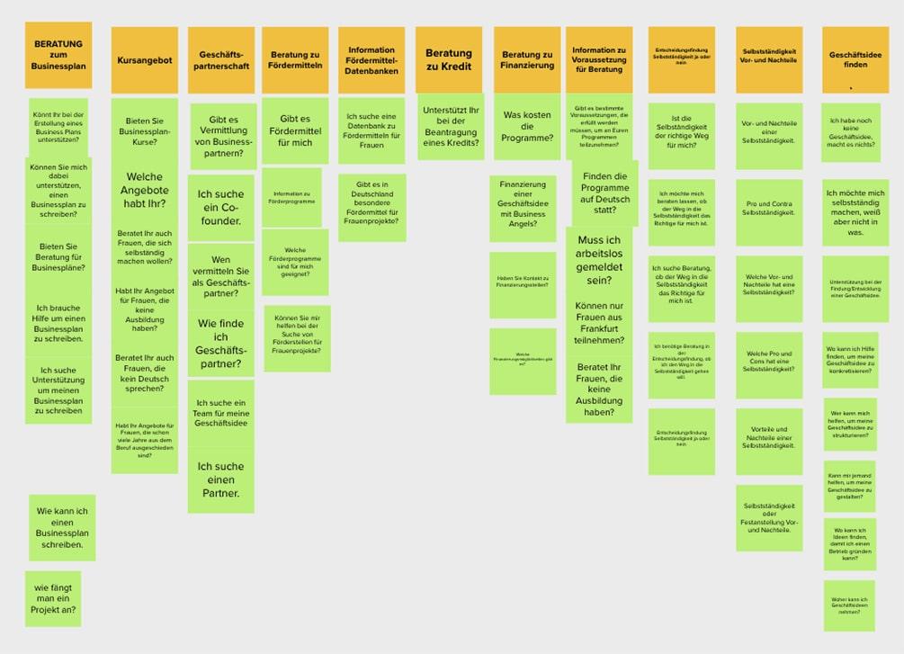 """Ein Screenshot der gesammelten """"Intents"""" und dazugehörigen """"Utterances"""" für den zu entwickelten Chatbot."""
