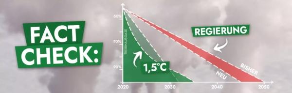 Klimawahl