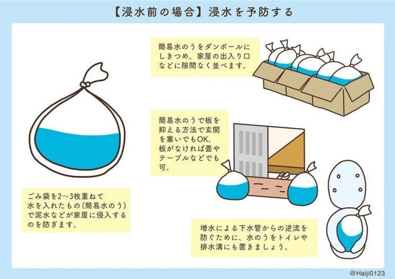 絵日記-防災-浸水対策-予防 イラスト