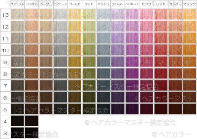 color_chart_wv