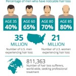 Some Hair Facts You Might Not Know