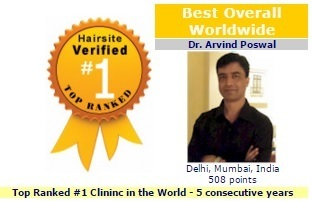 dr arvind poswal top ranked hair transplant clinic