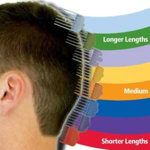 The Best Clippers For Cutting Your Own Hair -(DIY, Save Money) 1