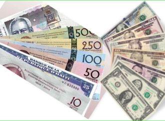 Taux de référence : la BRH affiche 87,64 gourdes pour un dollar US
