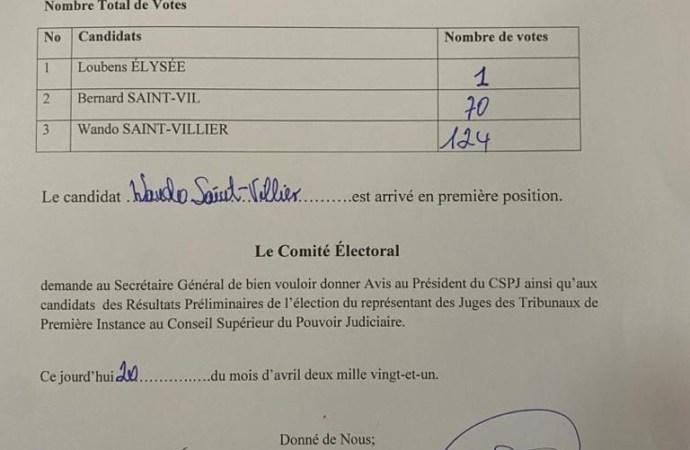 Wando Saint Vilier est élu représentant des juges des TPI au CSPJ