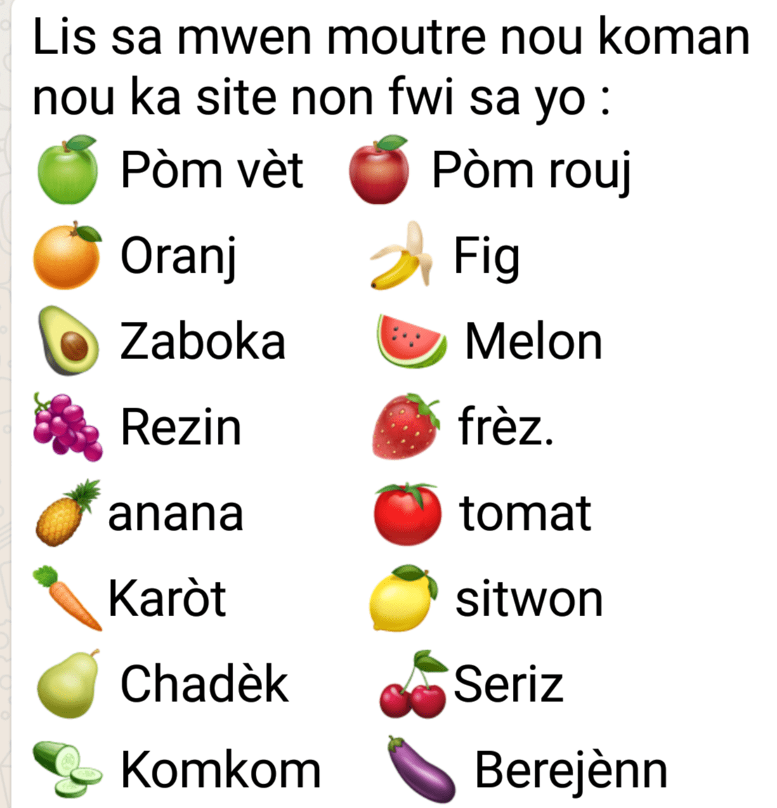 Fruits And Vegetables Audio Pronunciation