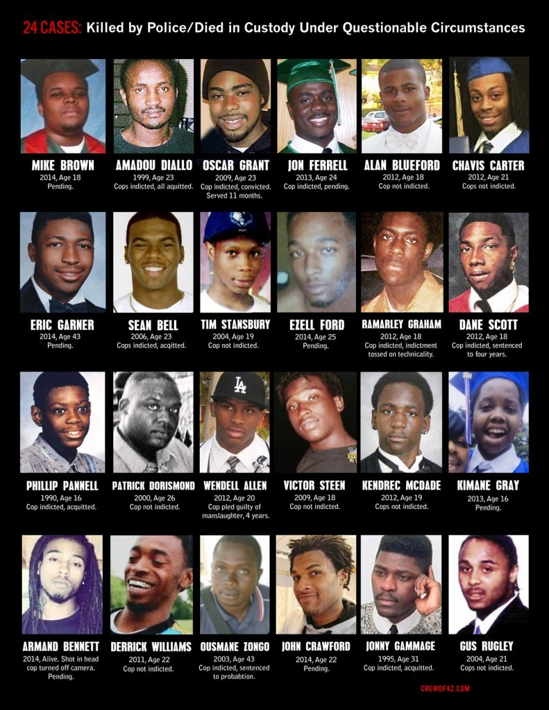 Never Forget: The Case for a National Monument for Victims of Racial Violence