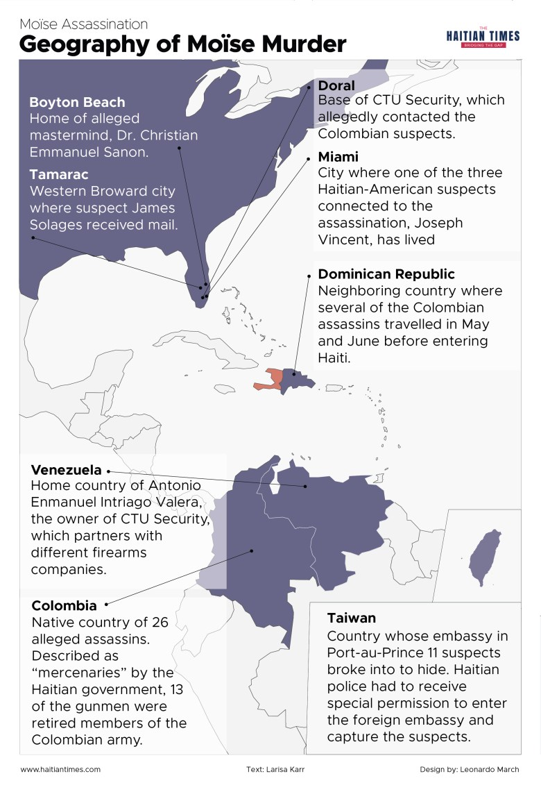 Graphic showing how other countries connect to Moise murder Haiti.