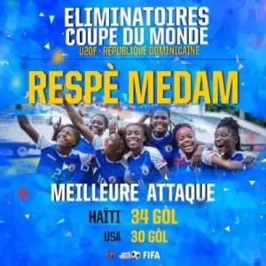 Haïti - Sport : Éliminatoires Coupe du Monde féminine U20: Haïti est en 1/2 finales 2