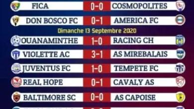 Photo de Championnat Haïtien D1: l'America des Cayes seul aux commandes !