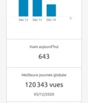 Haïti standard : la barre de 2 millions de visiteurs dépassée en 19 mois
