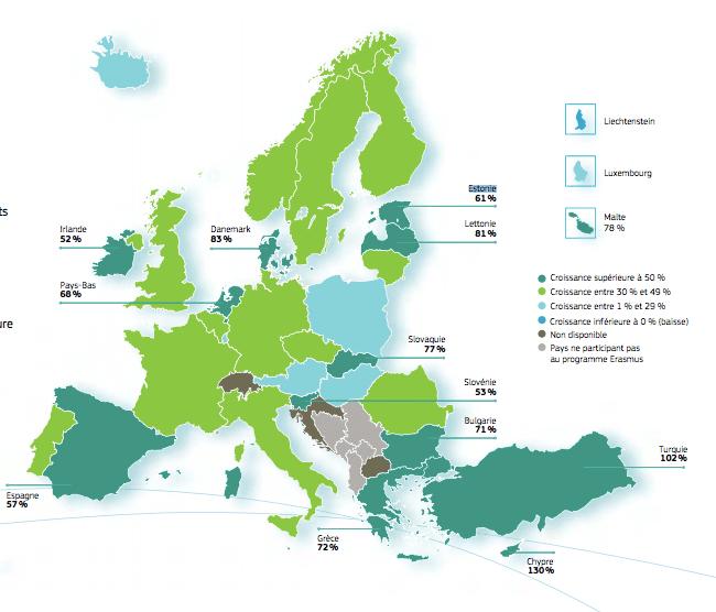 Erasmus Faits chiffres et tendances