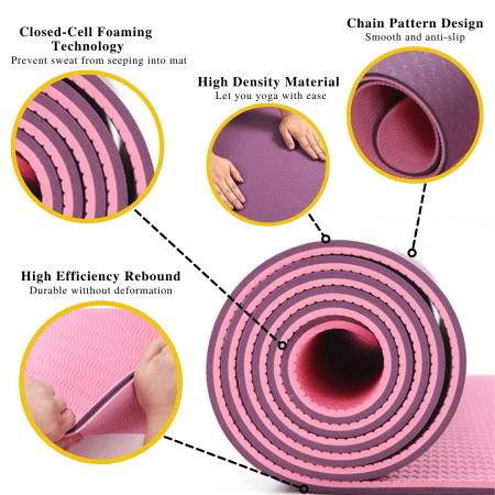 Details Of Non-slip TPE Yoga Mat