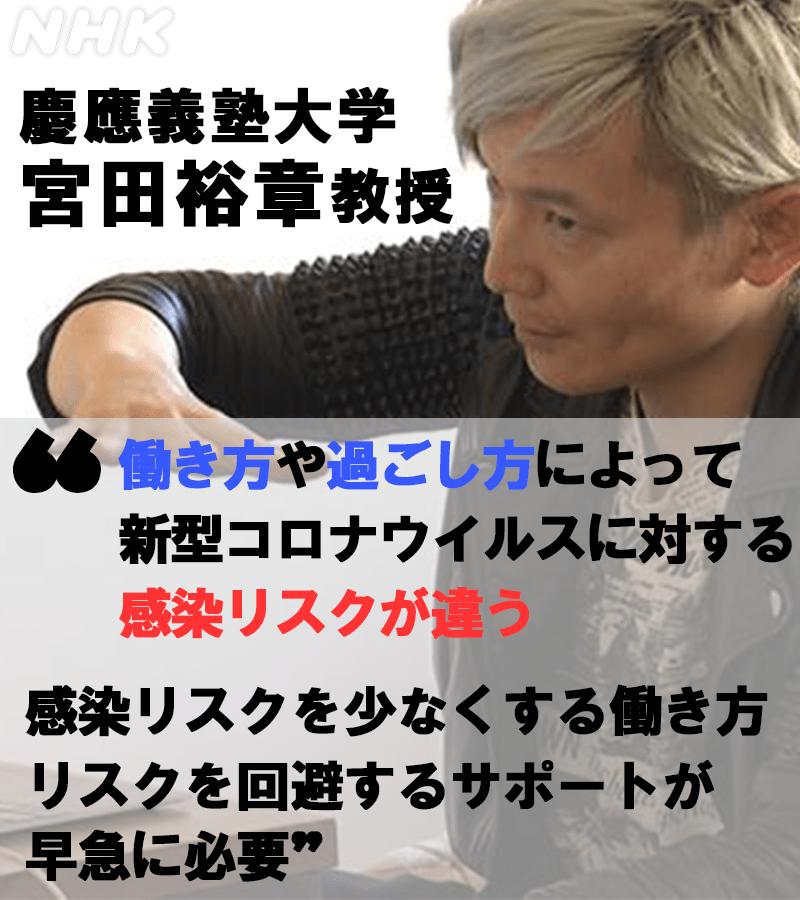 裕章 高校 宮田