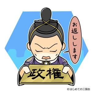 大政奉還する徳川慶喜