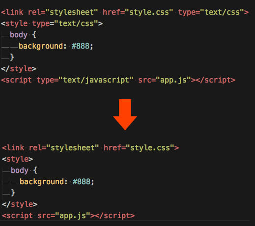 html5はtype属性いらない