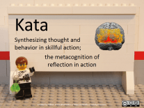 Metacognition of reflection in action