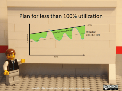 Plan for less than 100% utilization