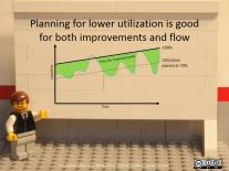 Planning for lower utilization