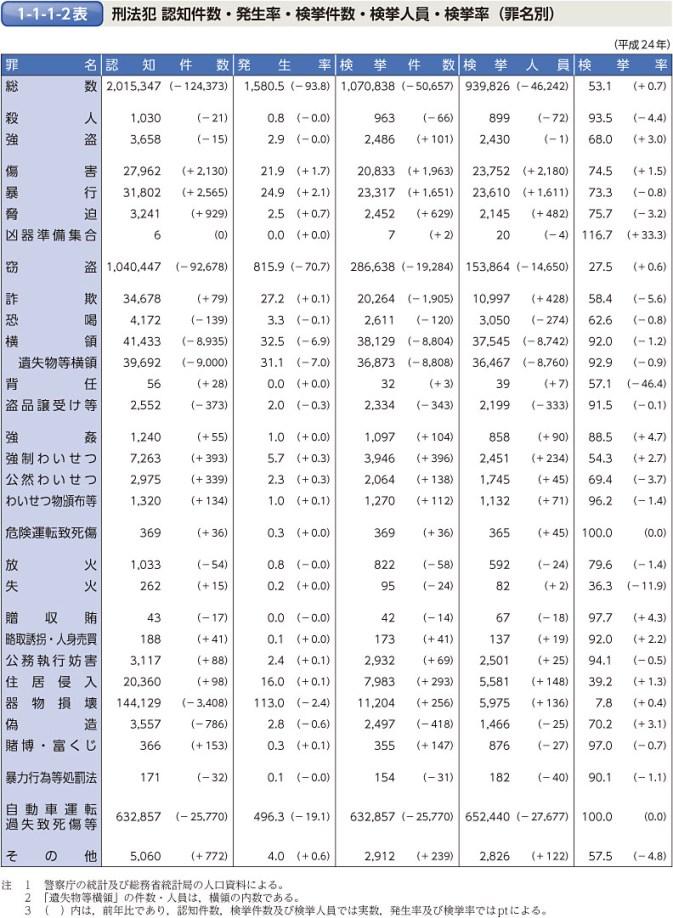 https://i2.wp.com/hakusyo1.moj.go.jp/jp/60/nfm/images/full/h1-1-1-02.jpg?resize=673%2C918