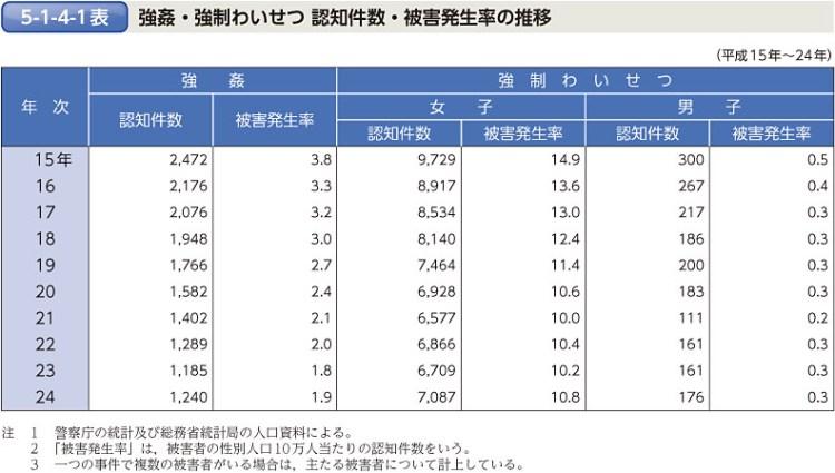 https://i2.wp.com/hakusyo1.moj.go.jp/jp/60/nfm/images/full/h5-1-4-01.jpg?resize=750%2C425