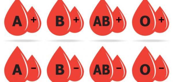 أنواع فئات الدم النادره