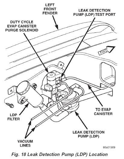 2003 Dodge Dakota Evap System Diagram