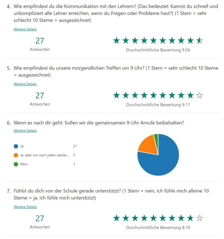 """1 Woche """"digitaler Unterricht"""": Wie geht es den Kindern? 2"""