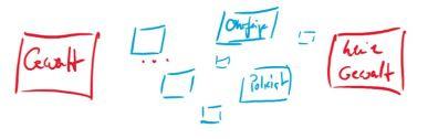 Fortbildung & Triggerpunkte 2