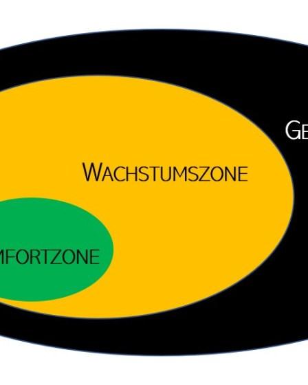 Fortbildung & Triggerpunkte 5