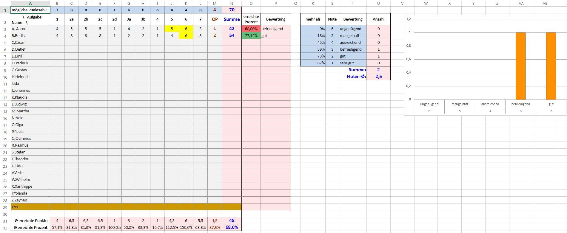 Excel Tabelle zum Auswerten von Klassenarbeiten [Update ...