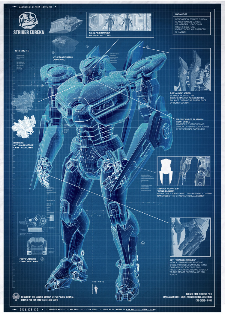 Pacific rim jaeger blueprints blueprints for the jaegers godzilla sized robots build to battle godzilla sized aliens known affectionately as kaiju meaning monster in japanese malvernweather Choice Image