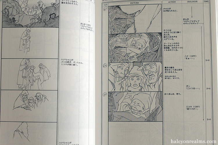 Tokyo Godfathers Storyboard Book Review