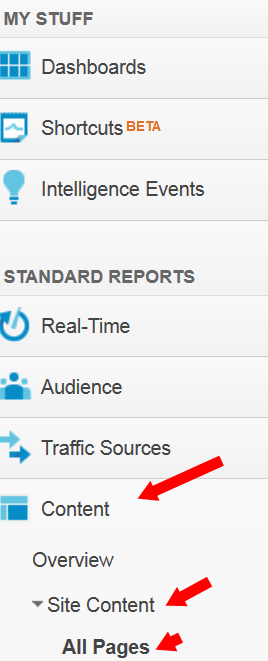 Google Analytics - Menu for Content