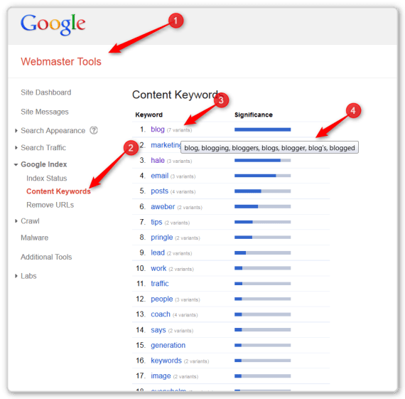 Where Does Google see you as an authority?