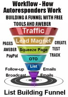 workflow-list-building-funnel-with-text