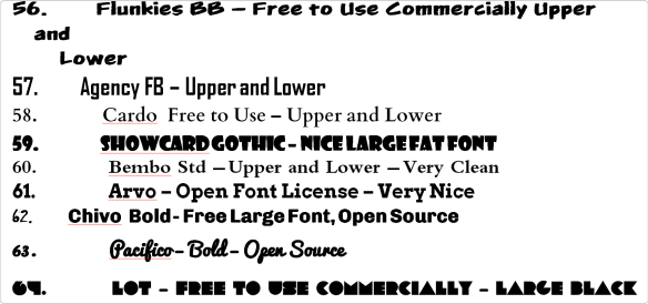 Fonts that are Free to Use Commercially for POD Products