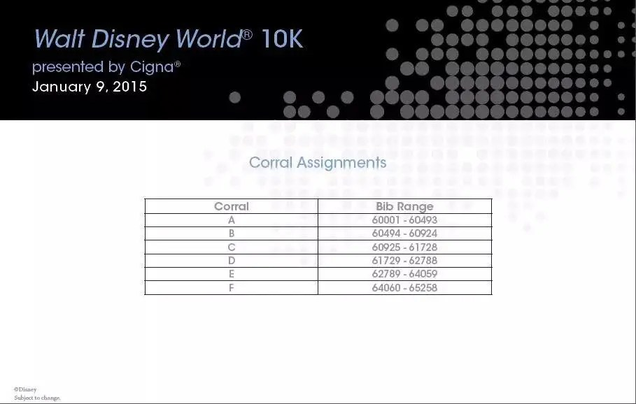Disney World 10k corral assignments
