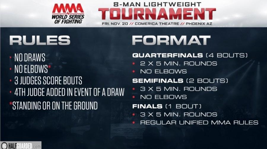 WSOF tournament