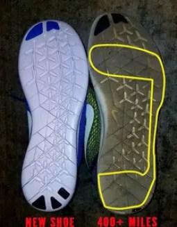 Running Shoe analysis highlighted