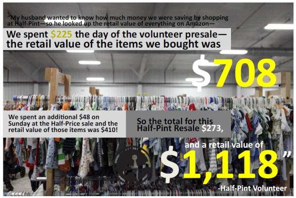 Retail Value