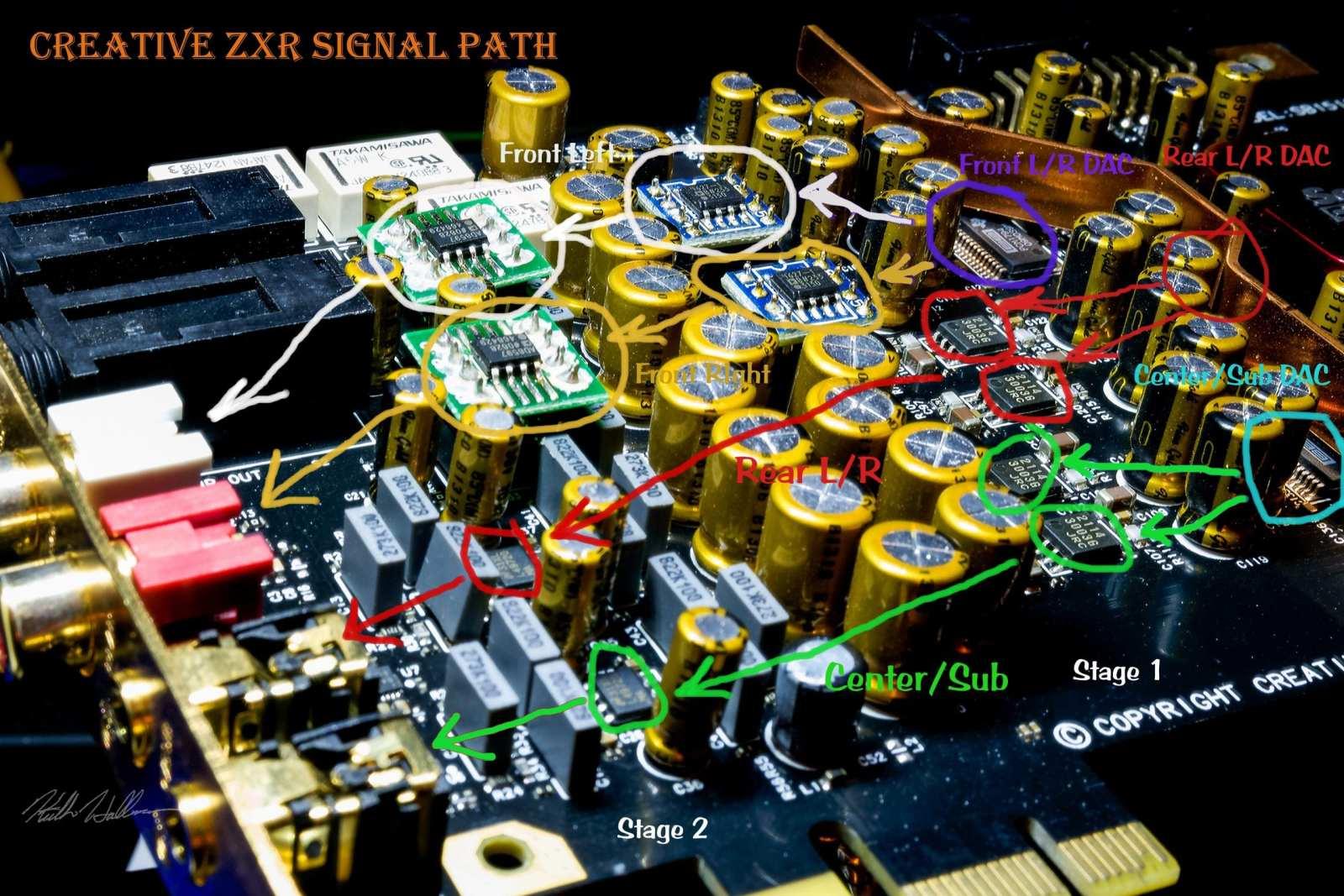zxr-signal-path-diagram