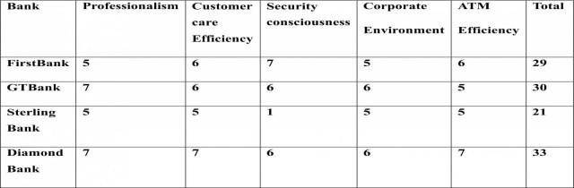 Across the counter Business Hallmark  Monday, August 1 bank data