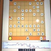 第54回 しんぶん赤旗将棋大会に参加してきました 〜⑦