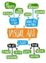 Picture Text: Visual Art