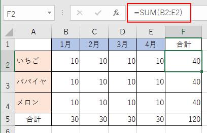 セル[F2]のSUM関数